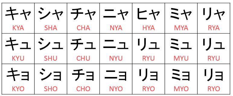 katakana-juncoes